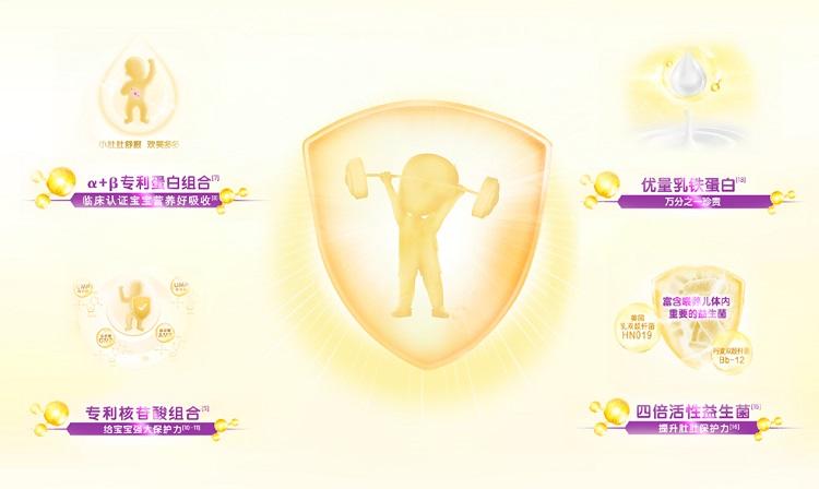 金领冠菁护A2婴幼儿奶粉傲世升级 首款同时添加乳铁蛋白和益生菌