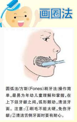 画圈法刷牙